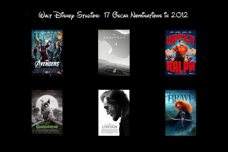 Walt Disney Stuidos receives 17 Oscar nominations